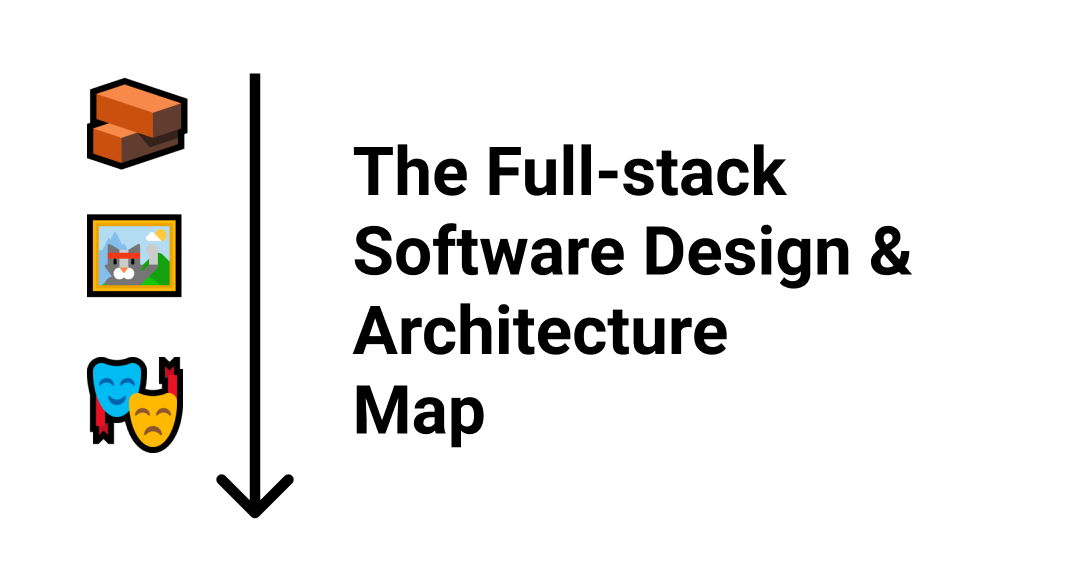 How to Learn Software Design and Architecture | The Full-stack Software Design & Architecture Map